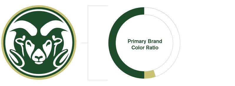 Green Gold Ratio in CSU logo